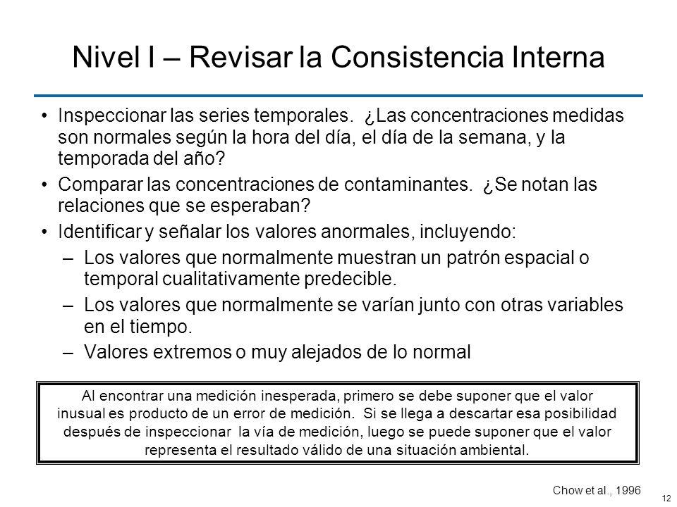 12 Nivel I – Revisar la Consistencia Interna Inspeccionar las series temporales. ¿Las concentraciones medidas son normales según la hora del día, el d