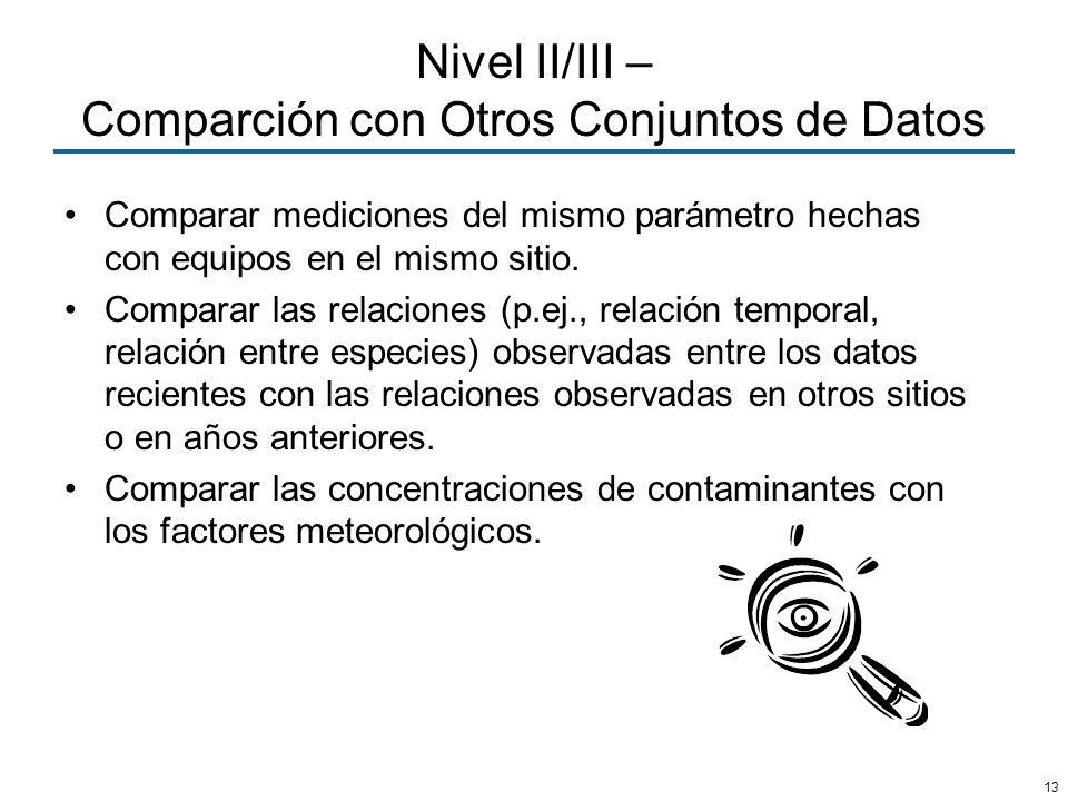 13 Nivel II/III – Comparción con Otros Conjuntos de Datos Comparar mediciones del mismo parámetro hechas con equipos en el mismo sitio. Comparar las r