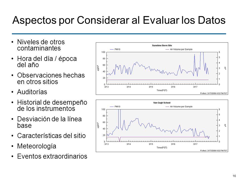 16 Aspectos por Considerar al Evaluar los Datos Niveles de otros contaminantes Hora del día / época del año Observaciones hechas en otros sitios Audit