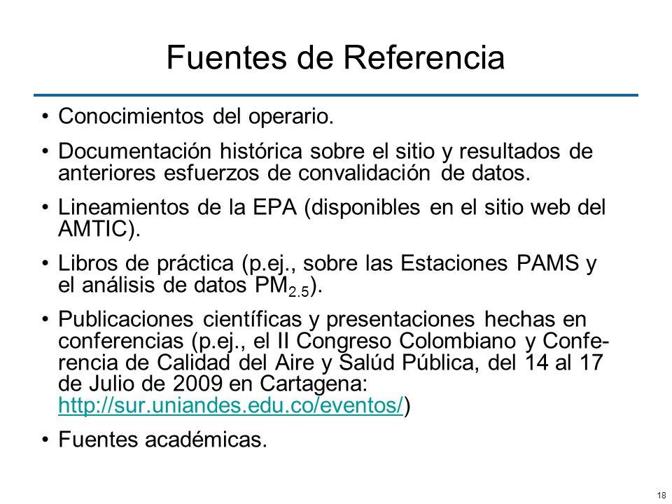 18 Fuentes de Referencia Conocimientos del operario. Documentación histórica sobre el sitio y resultados de anteriores esfuerzos de convalidación de d