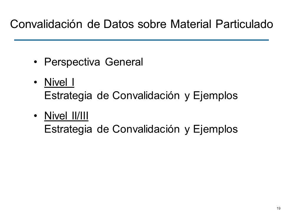 19 Convalidación de Datos sobre Material Particulado Perspectiva General Nivel I Estrategia de Convalidación y Ejemplos Nivel II/III Estrategia de Con
