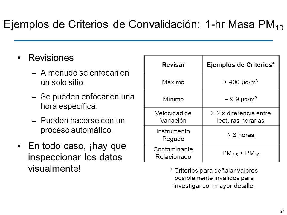 24 Ejemplos de Criterios de Convalidación: 1-hr Masa PM 10 Revisiones –A menudo se enfocan en un solo sitio. –Se pueden enfocar en una hora específica