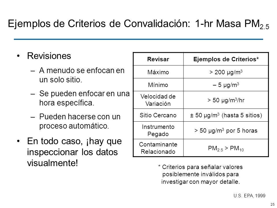 25 Ejemplos de Criterios de Convalidación: 1-hr Masa PM 2.5 Revisiones –A menudo se enfocan en un solo sitio. –Se pueden enfocar en una hora específic