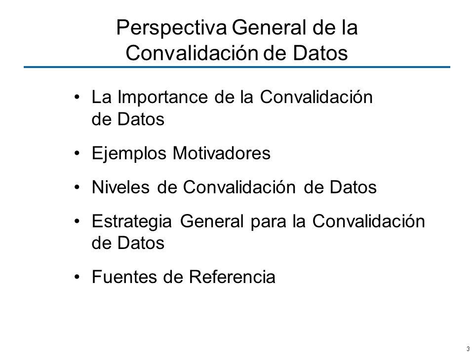 3 Perspectiva General de la Convalidación de Datos La Importance de la Convalidación de Datos Ejemplos Motivadores Niveles de Convalidación de Datos E