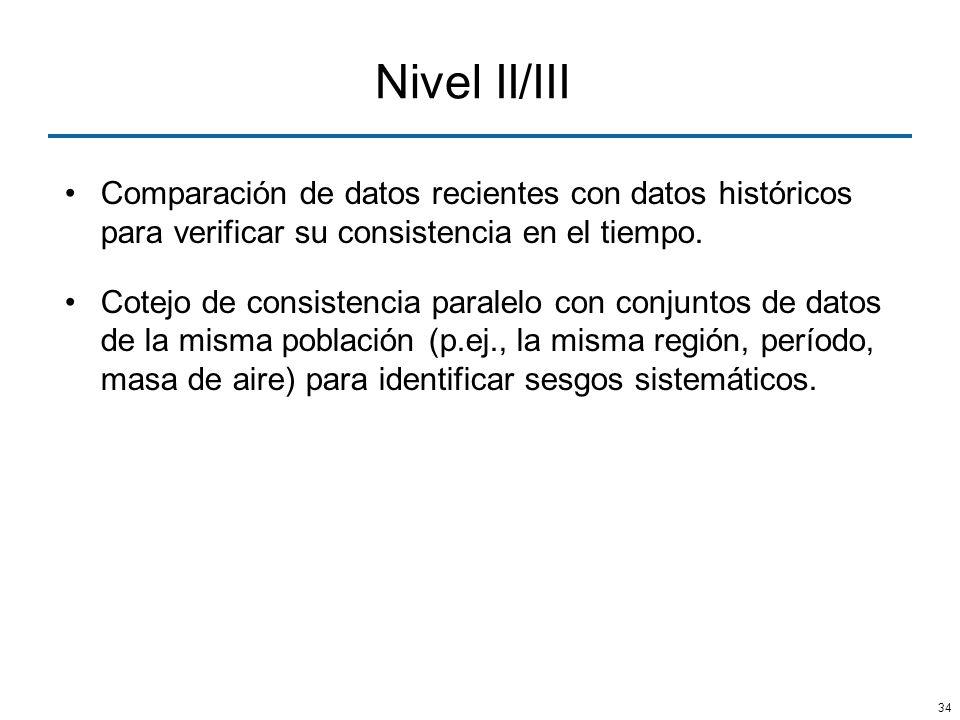 34 Nivel II/III Comparación de datos recientes con datos históricos para verificar su consistencia en el tiempo. Cotejo de consistencia paralelo con c