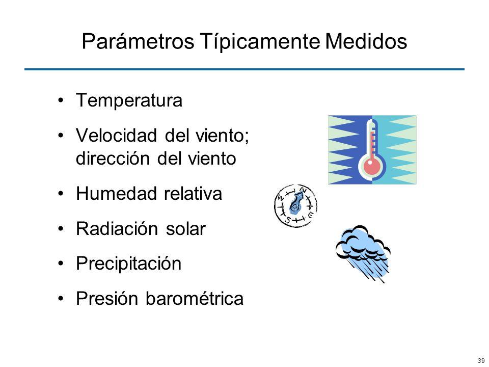 39 Parámetros Típicamente Medidos Temperatura Velocidad del viento; dirección del viento Humedad relativa Radiación solar Precipitación Presión baromé