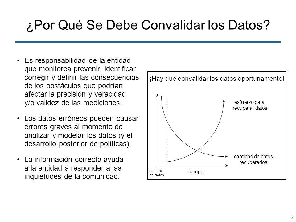 4 ¿Por Qué Se Debe Convalidar los Datos? Es responsabilidad de la entidad que monitorea prevenir, identificar, corregir y definir las consecuencias de