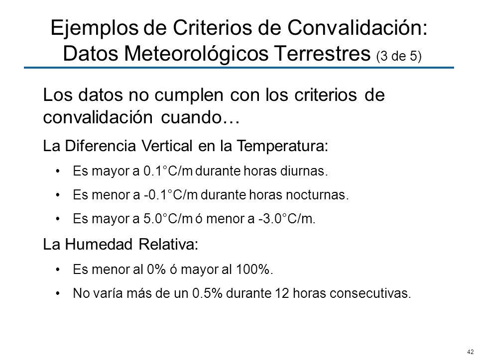 42 Ejemplos de Criterios de Convalidación: Datos Meteorológicos Terrestres (3 de 5) Los datos no cumplen con los criterios de convalidación cuando… La