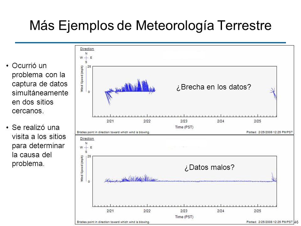 46 Más Ejemplos de Meteorología Terrestre Ocurrió un problema con la captura de datos simultáneamente en dos sitios cercanos. Se realizó una visita a
