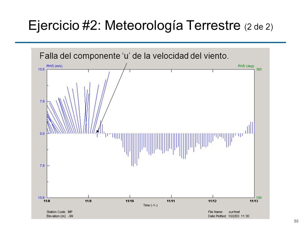 50 Ejercicio #2: Meteorología Terrestre (2 de 2) Falla del componente u de la velocidad del viento.