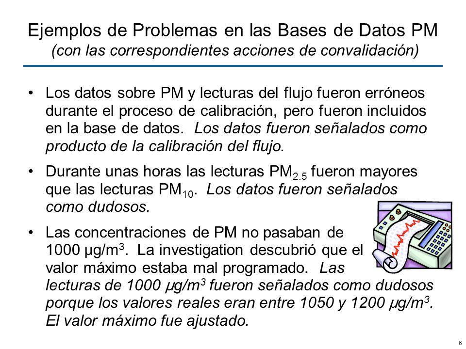 6 Ejemplos de Problemas en las Bases de Datos PM (con las correspondientes acciones de convalidación) Los datos sobre PM y lecturas del flujo fueron e