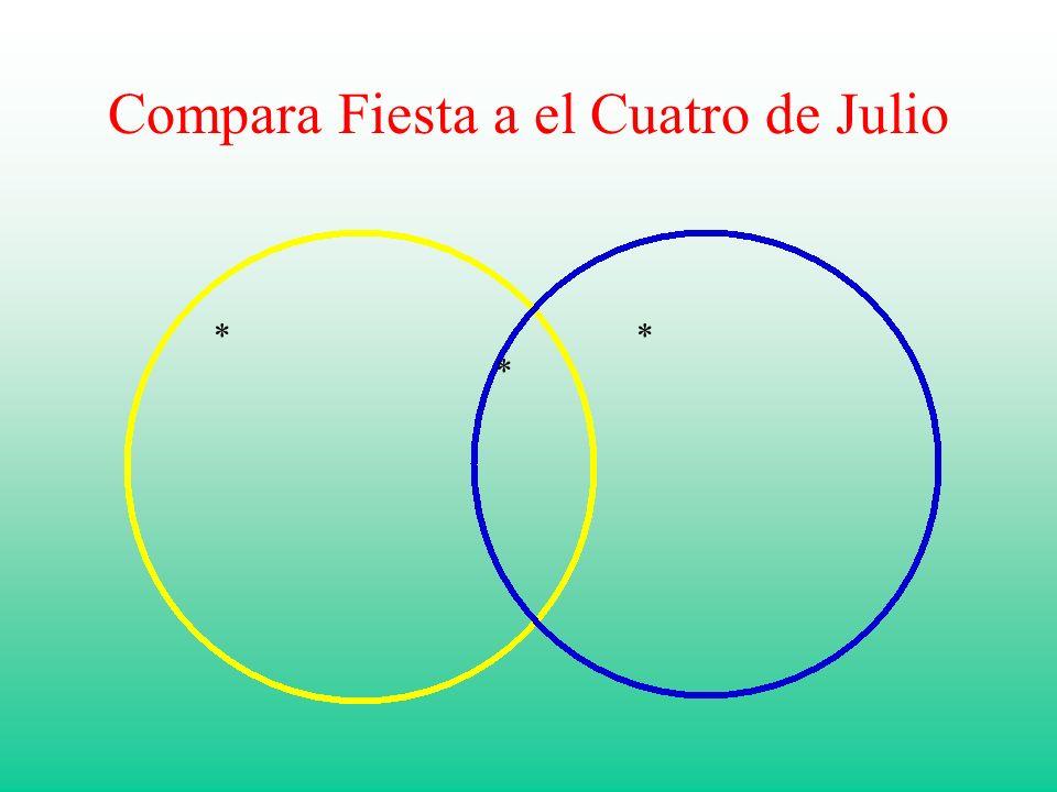 Compara Fiesta a el Cuatro de Julio ** *