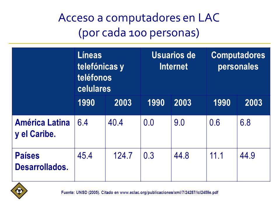 Acceso a computadores en LAC (por cada 100 personas) Líneas telefónicas y teléfonos celulares Usuarios de Internet Computadores personales 199020031990200319902003 América Latina y el Caribe.