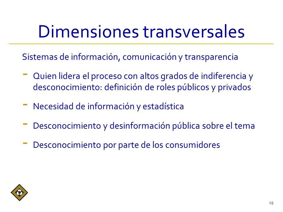 Dimensiones transversales Sistemas de información, comunicación y transparencia - Quien lidera el proceso con altos grados de indiferencia y desconocimiento: definición de roles públicos y privados - Necesidad de información y estadística - Desconocimiento y desinformación pública sobre el tema - Desconocimiento por parte de los consumidores 19