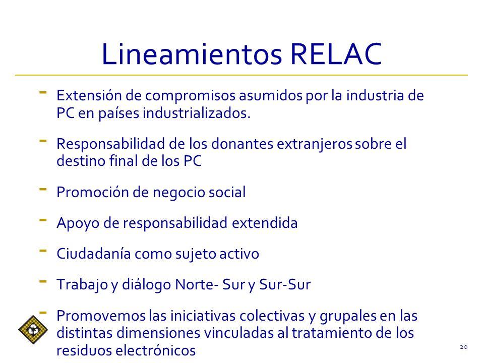 Lineamientos RELAC - Extensión de compromisos asumidos por la industria de PC en países industrializados.