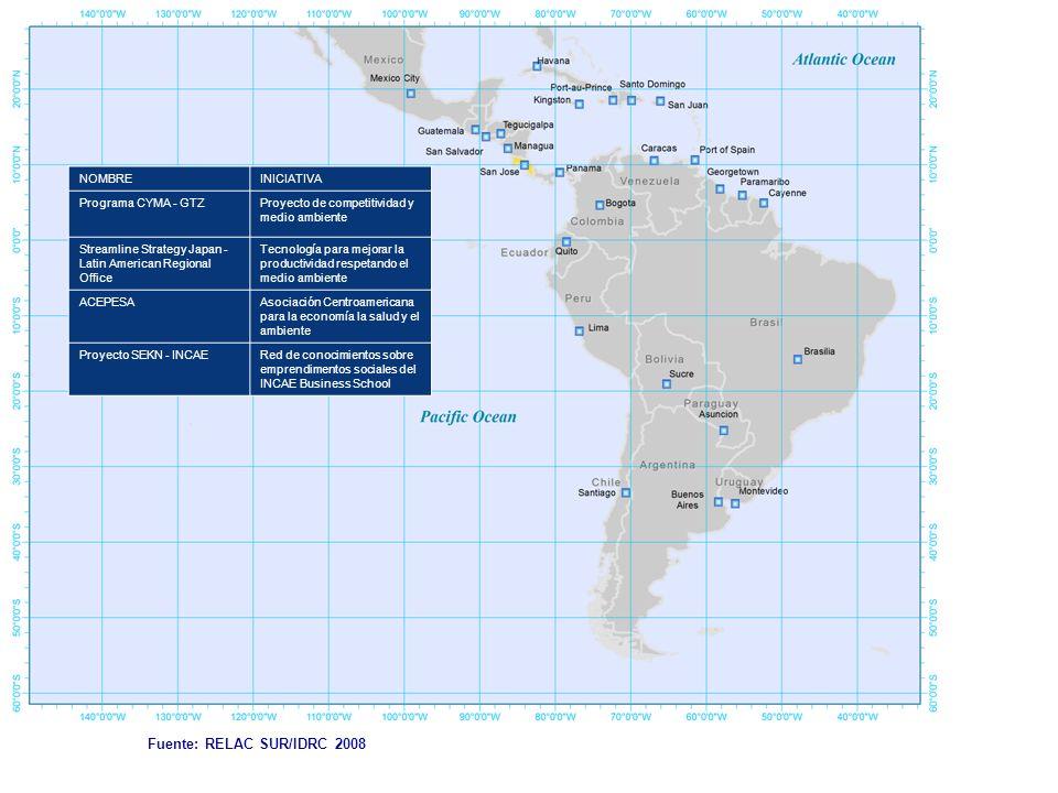 NOMBREINICIATIVA Programa CYMA - GTZProyecto de competitividad y medio ambiente Streamline Strategy Japan - Latin American Regional Office Tecnología para mejorar la productividad respetando el medio ambiente ACEPESAAsociación Centroamericana para la economía la salud y el ambiente Proyecto SEKN - INCAERed de conocimientos sobre emprendimentos sociales del INCAE Business School