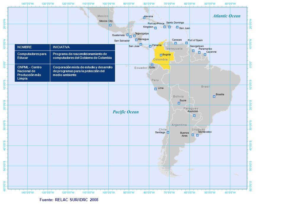 Fuente: RELAC SUR/IDRC 2008 NOMBREINICIATIVA Computadores para Educar Programa de reacondicionamiento de computadores del Gobierno de Colombia CNPML - Centro Nacional de Producción más Limpia Corporación mixta de estudio y desarrollo de programas para la protección del medio ambiente