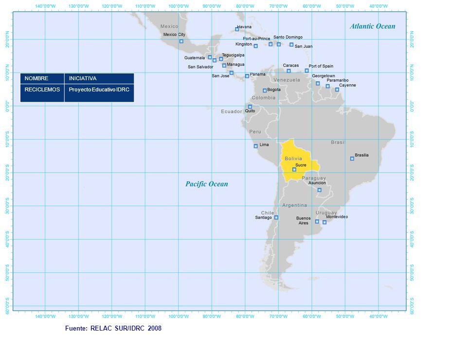 Fuente: RELAC SUR/IDRC 2008 NOMBREINICIATIVA RECICLEMOSProyecto Educativo IDRC