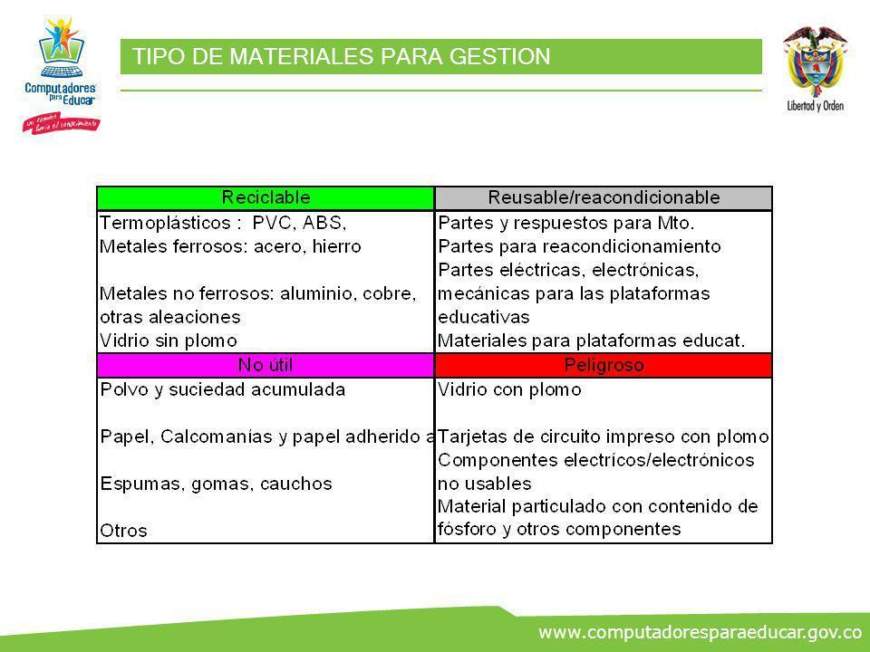 ww.co www.computadoresparaeducar.gov.co TIPO DE MATERIALES PARA GESTION
