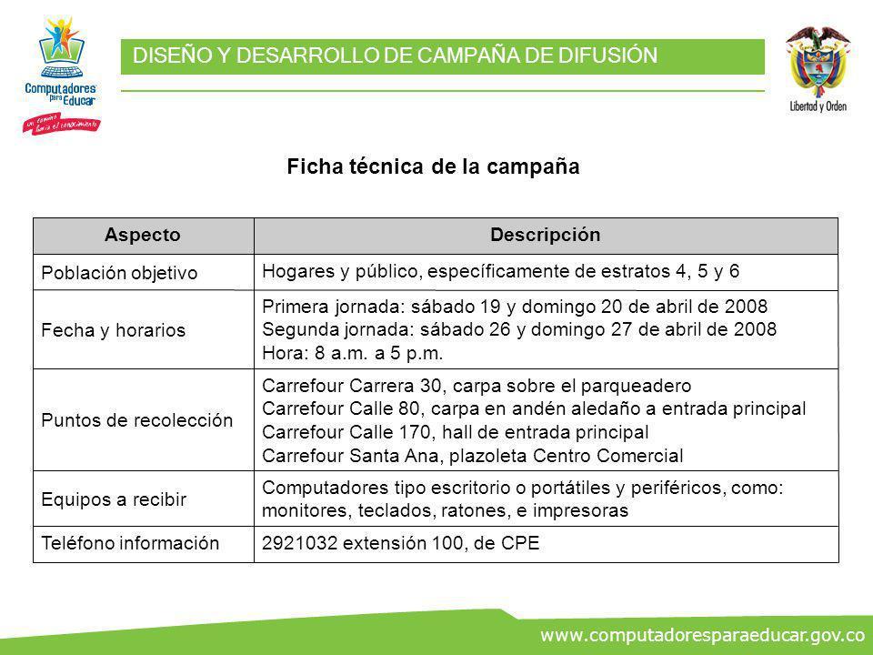 ww.co www.computadoresparaeducar.gov.co DISEÑO Y DESARROLLO DE CAMPAÑA DE DIFUSIÓN 2921032 extensión 100, de CPETeléfono información Computadores tipo