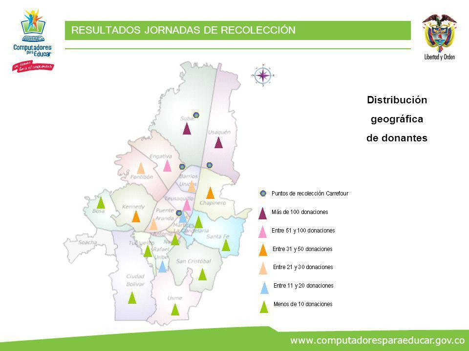 ww.co www.computadoresparaeducar.gov.co MATERIALES RECUPERADOS POR EQUIPO