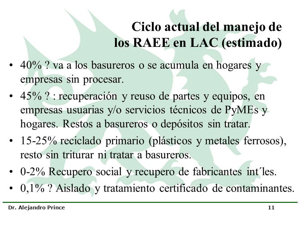 Dr. Alejandro Prince 11 Ciclo actual del manejo de los RAEE en LAC (estimado) 40% ? va a los basureros o se acumula en hogares y empresas sin procesar