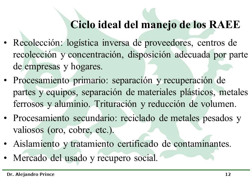 Dr. Alejandro Prince 12 Ciclo ideal del manejo de los RAEE Recolección: logística inversa de proveedores, centros de recolección y concentración, disp