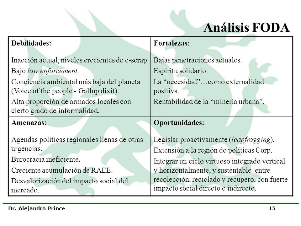 Dr. Alejandro Prince 15 Análisis FODA Debilidades: Inacción actual, niveles crecientes de e-scrap Bajo law enforcement. Conciencia ambiental más baja