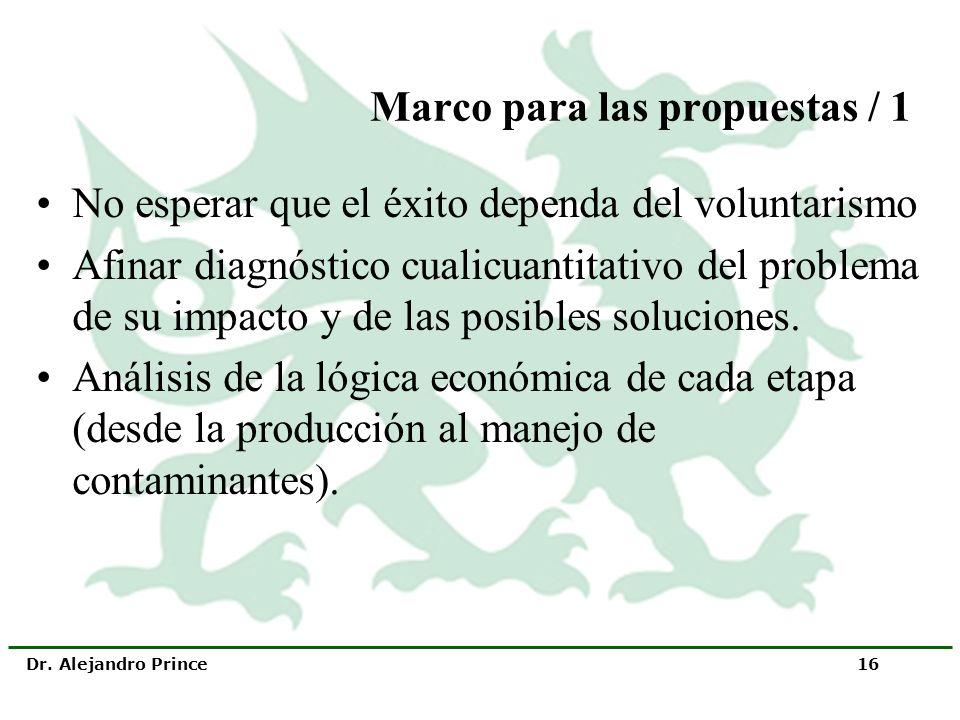Dr. Alejandro Prince 16 Marco para las propuestas / 1 No esperar que el éxito dependa del voluntarismo Afinar diagnóstico cualicuantitativo del proble