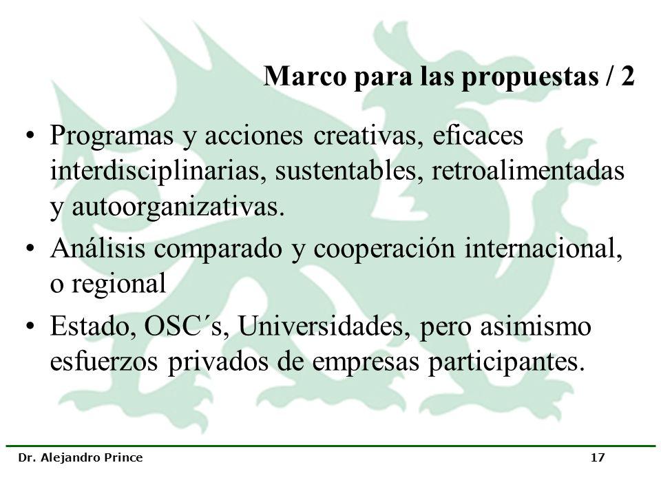 Dr. Alejandro Prince 17 Marco para las propuestas / 2 Programas y acciones creativas, eficaces interdisciplinarias, sustentables, retroalimentadas y a