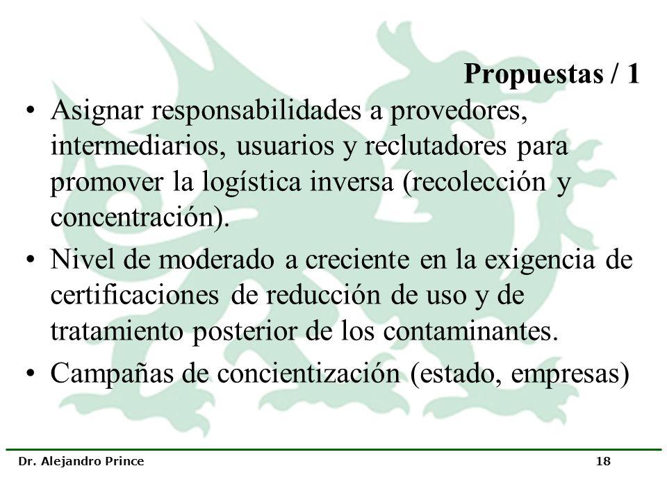 Dr. Alejandro Prince 18 Propuestas / 1 Asignar responsabilidades a provedores, intermediarios, usuarios y reclutadores para promover la logística inve