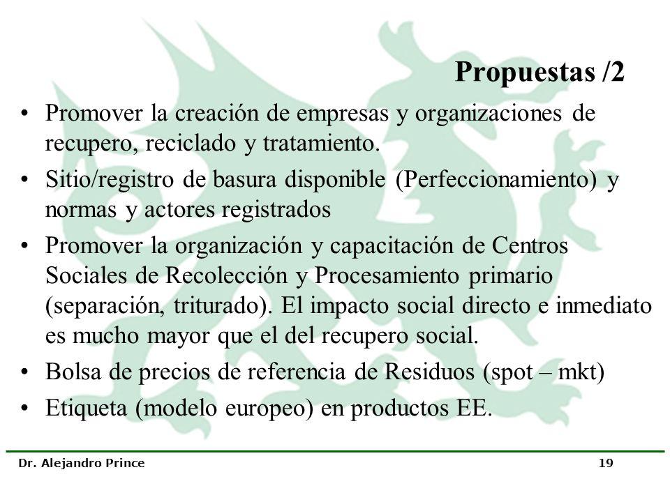 Dr. Alejandro Prince 19 Propuestas /2 Promover la creación de empresas y organizaciones de recupero, reciclado y tratamiento. Sitio/registro de basura