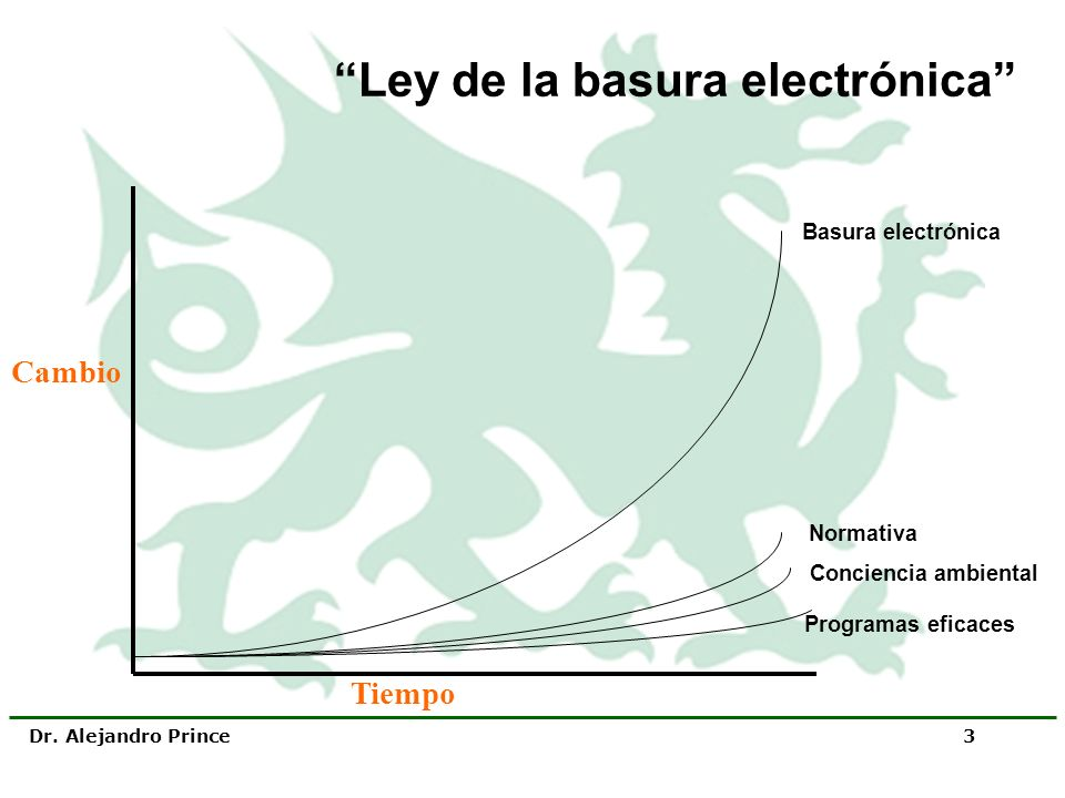 Dr. Alejandro Prince 3 Ley de la basura electrónica Programas eficaces Conciencia ambiental Normativa Basura electrónica Tiempo Cambio