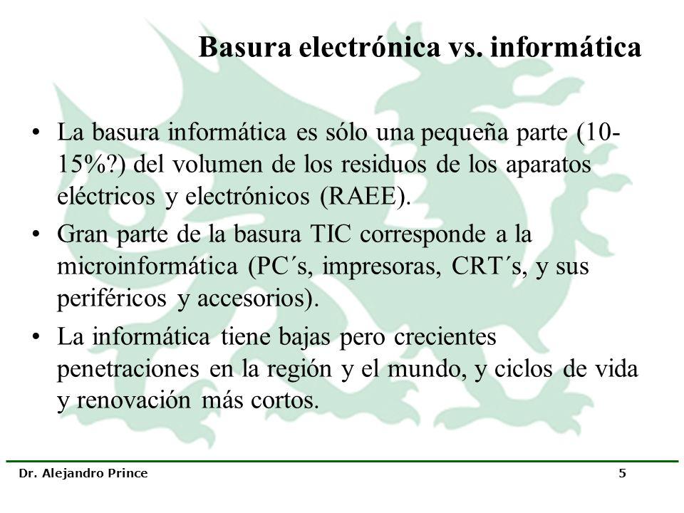 Dr. Alejandro Prince 5 Basura electrónica vs. informática La basura informática es sólo una pequeña parte (10- 15%?) del volumen de los residuos de lo