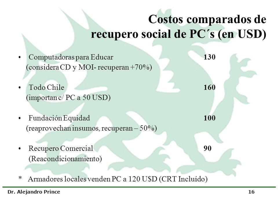 Dr. Alejandro Prince 16 Costos comparados de recupero social de PC´s (en USD) Computadoras para Educar130 (considera CD y MOI- recuperan +70%) Todo Ch