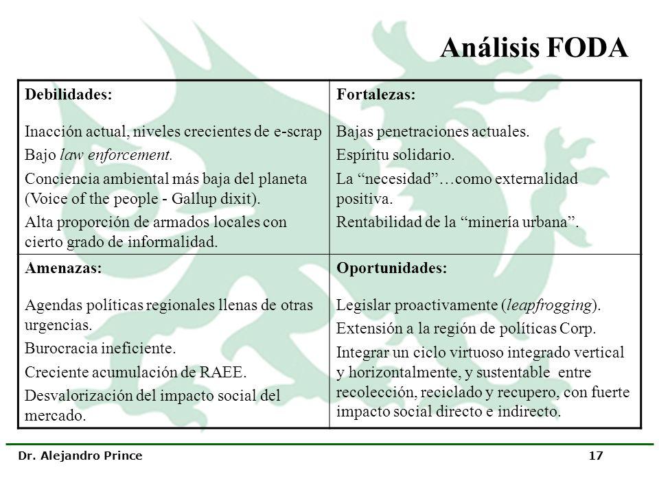 Dr. Alejandro Prince 17 Análisis FODA Debilidades: Inacción actual, niveles crecientes de e-scrap Bajo law enforcement. Conciencia ambiental más baja