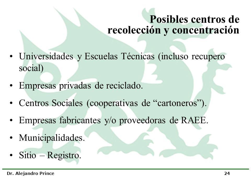 Dr. Alejandro Prince 24 Posibles centros de recolección y concentración Universidades y Escuelas Técnicas (incluso recupero social) Empresas privadas