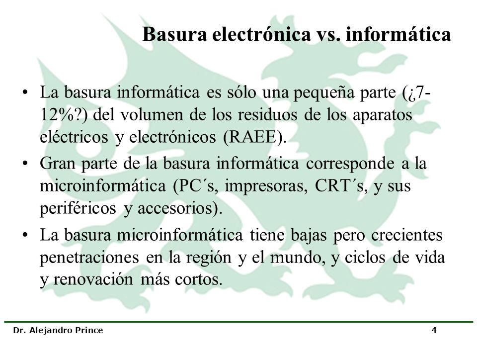Dr. Alejandro Prince 4 Basura electrónica vs. informática La basura informática es sólo una pequeña parte (¿7- 12%?) del volumen de los residuos de lo