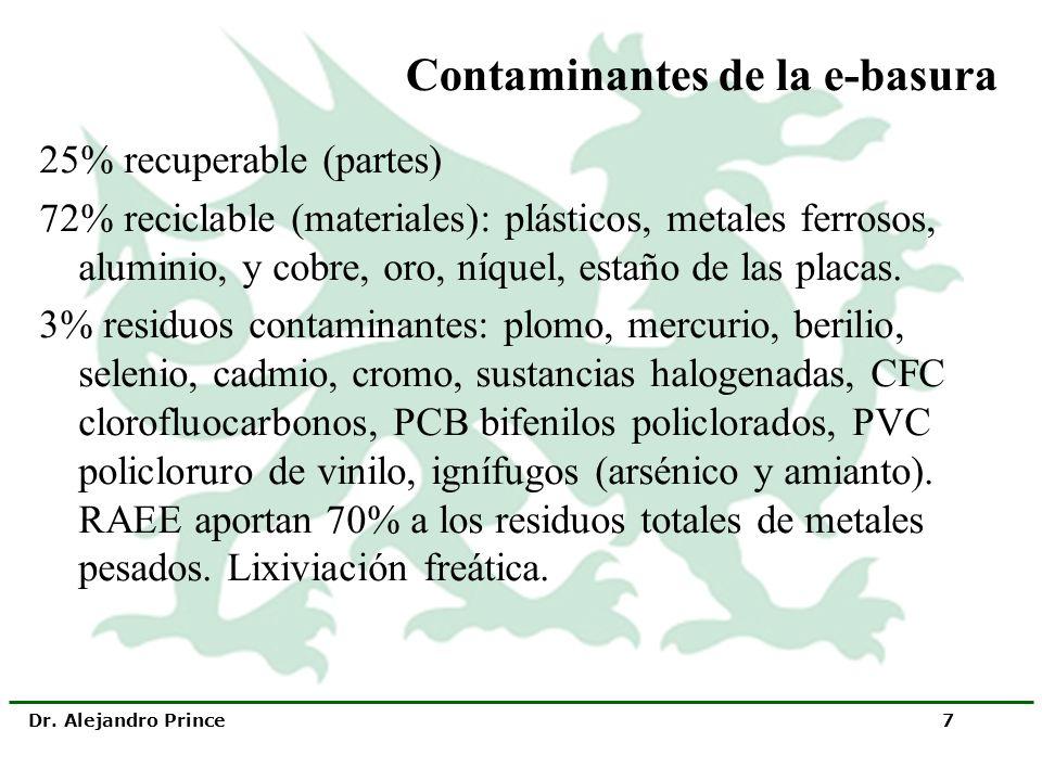 Dr. Alejandro Prince 7 Contaminantes de la e-basura 25% recuperable (partes) 72% reciclable (materiales): plásticos, metales ferrosos, aluminio, y cob