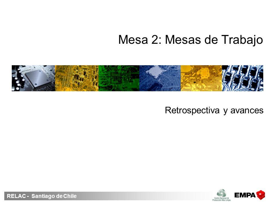 RELAC - Santiago de Chile Mesa 2: Mesas de Trabajo Retrospectiva y avances
