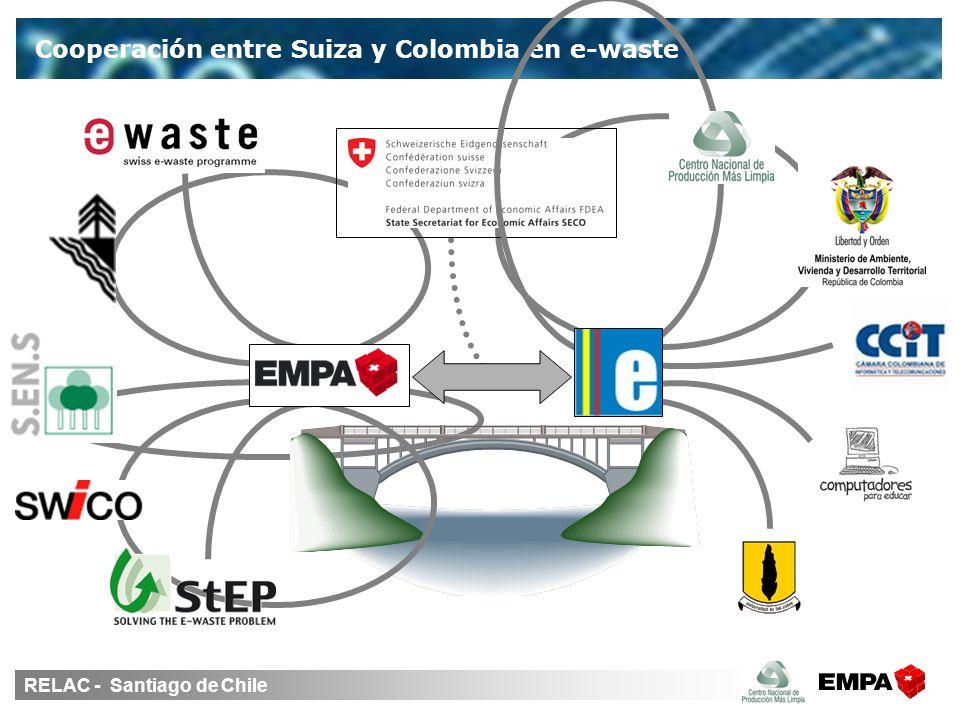 RELAC - Santiago de Chile Cooperación entre Suiza y Colombia en e-waste