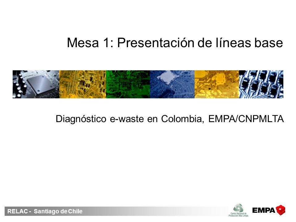 RELAC - Santiago de Chile Mesa 1: Presentación de líneas base Diagnóstico e-waste en Colombia, EMPA/CNPMLTA