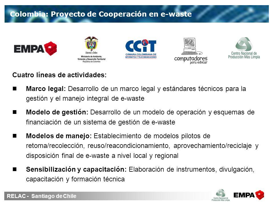 RELAC - Santiago de Chile Colombia: Proyecto de Cooperación en e-waste Cuatro líneas de actividades: Marco legal: Desarrollo de un marco legal y están