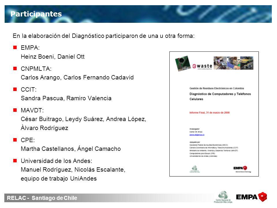 RELAC - Santiago de Chile En la elaboración del Diagnóstico participaron de una u otra forma: EMPA: Heinz Boeni, Daniel Ott CNPMLTA: Carlos Arango, Ca