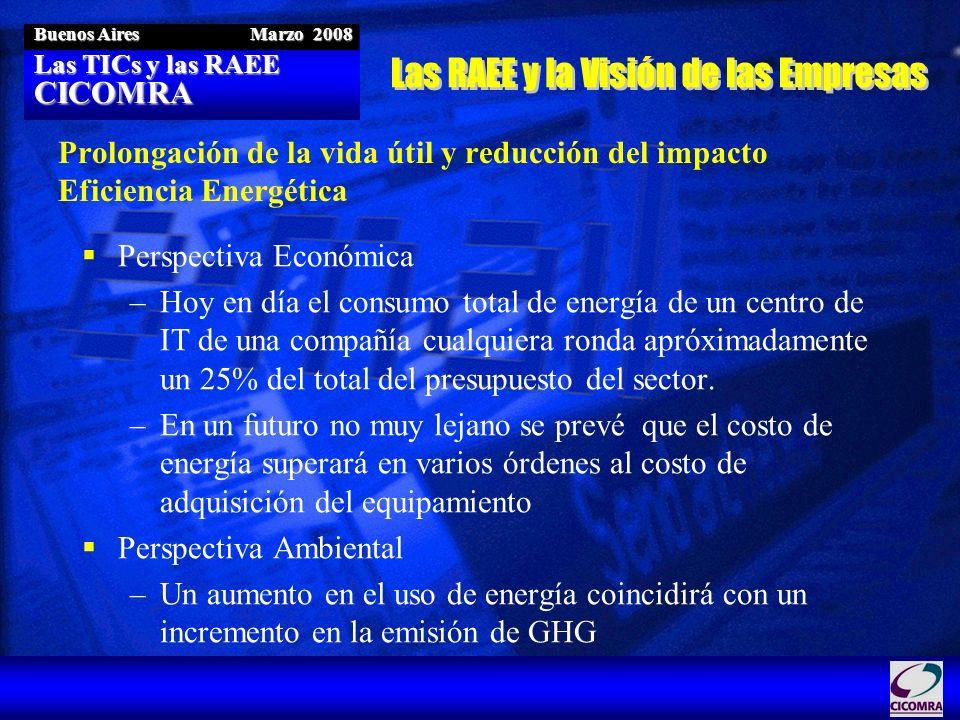 Las TICs y las RAEE CICOMRA Buenos Aires Marzo 2008 Prolongación de la vida útil y reducción del impacto Eficiencia Energética Perspectiva Económica –