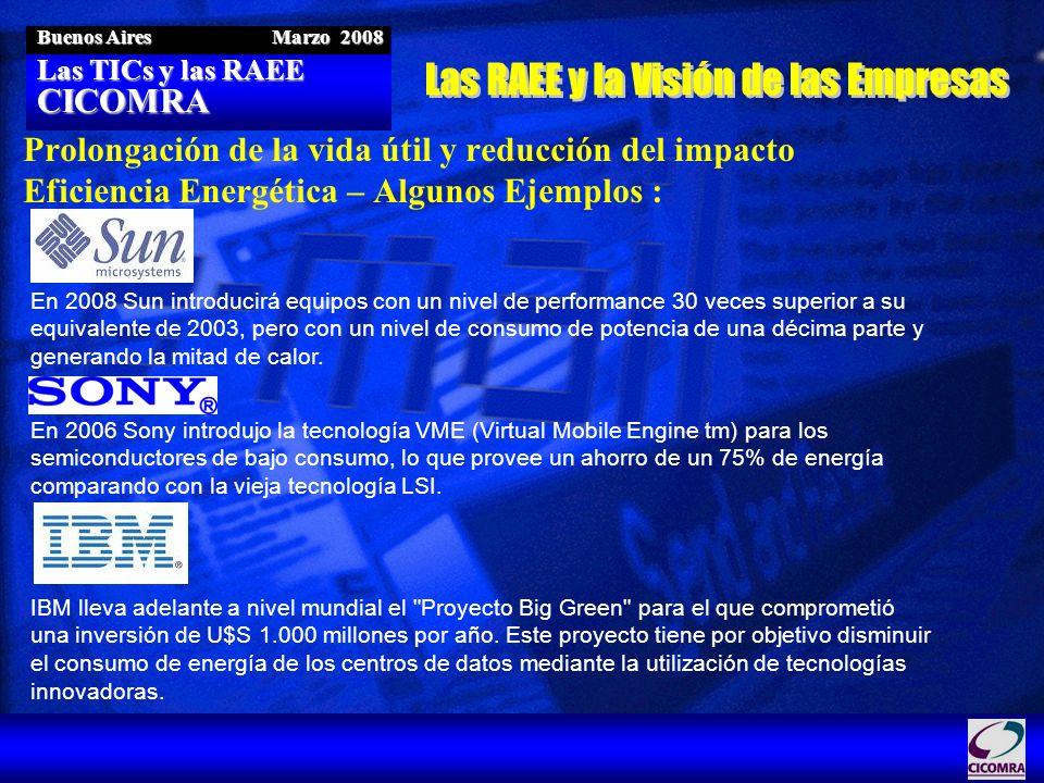 Las TICs y las RAEE CICOMRA Buenos Aires Marzo 2008 Prolongación de la vida útil y reducción del impacto Eficiencia Energética – Algunos Ejemplos : En