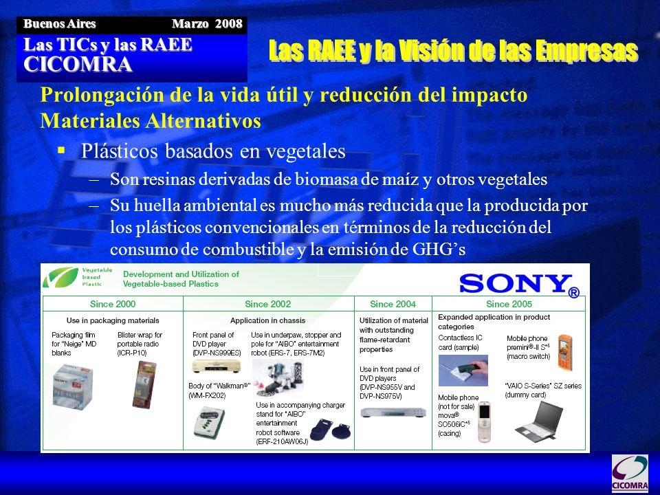 Las TICs y las RAEE CICOMRA Buenos Aires Marzo 2008 Prolongación de la vida útil y reducción del impacto Materiales Alternativos Plásticos basados en