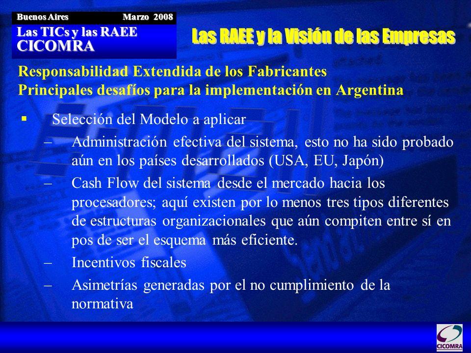 Las TICs y las RAEE CICOMRA Buenos Aires Marzo 2008 Responsabilidad Extendida de los Fabricantes Principales desafíos para la implementación en Argent