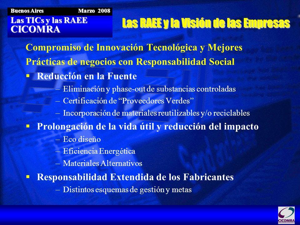 Las TICs y las RAEE CICOMRA Buenos Aires Marzo 2008 Compromiso de Innovación Tecnológica y Mejores Prácticas de negocios con Responsabilidad Social Re