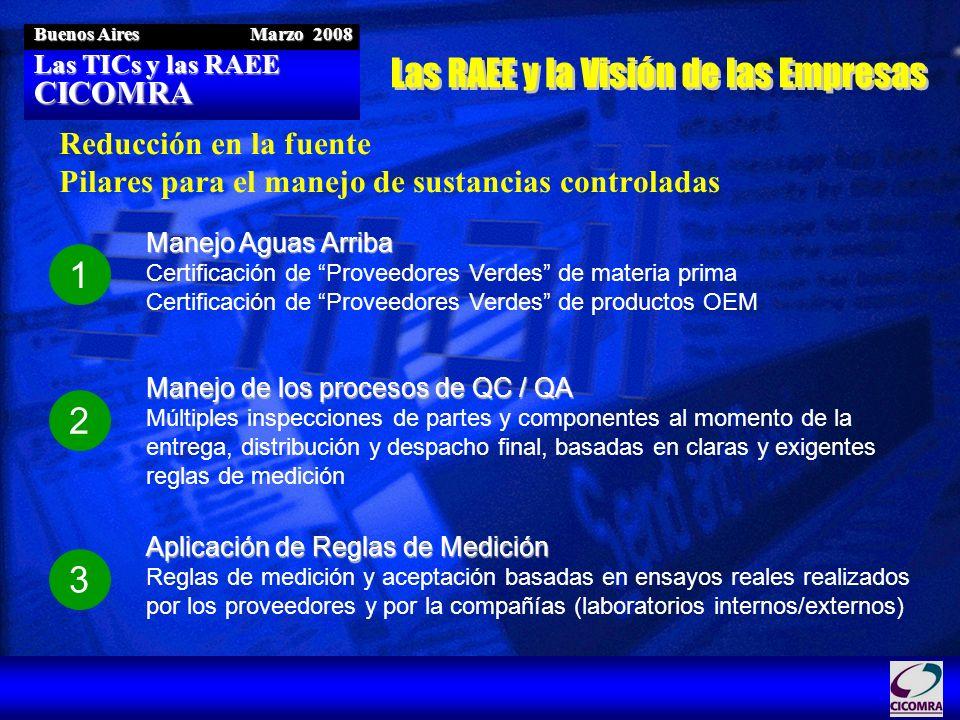 Las TICs y las RAEE CICOMRA Buenos Aires Marzo 2008 Reducción en la fuente Pilares para el manejo de sustancias controladas 1 Manejo Aguas Arriba Cert